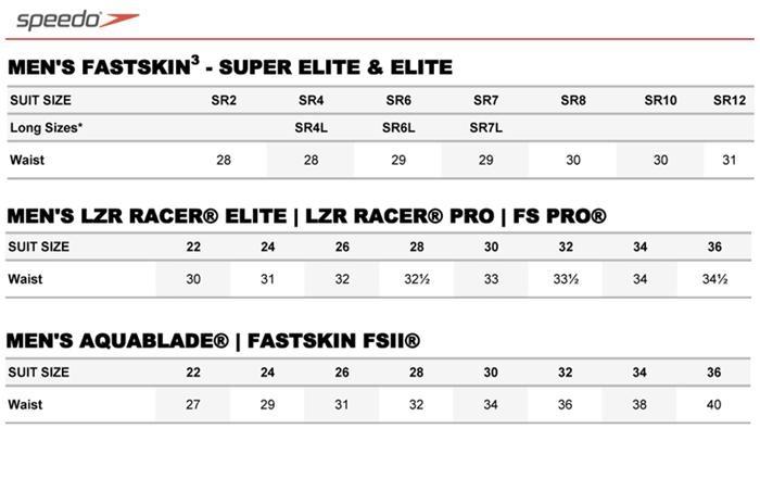 Speedo Lzr Racer Elite Jammer Black
